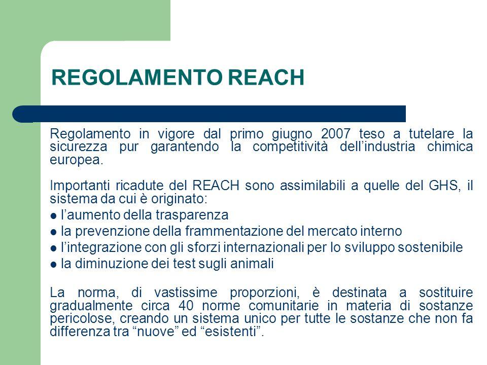 Regolamento in vigore dal primo giugno 2007 teso a tutelare la sicurezza pur garantendo la competitività dell'industria chimica europea.