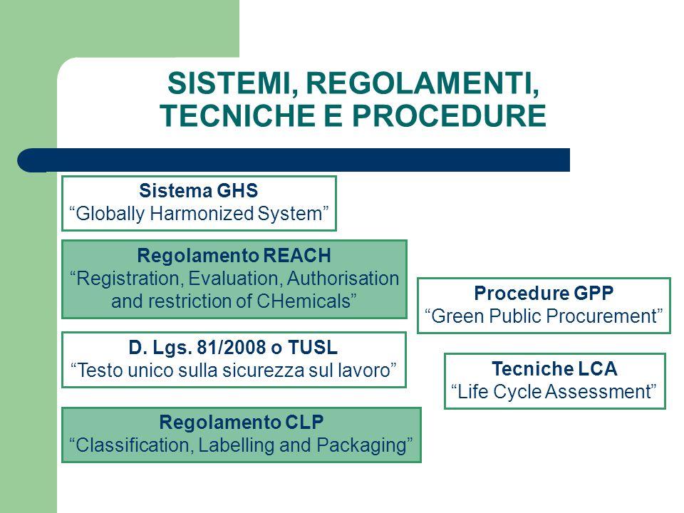 Ha l'obiettivo di individuare criteri uniformi a livello mondiale per la classificazione delle sostanze e delle miscele ( chemicals ) e per la comunicazione dei rischi che queste comportano SISTEMA GHS Globally Harmonized System
