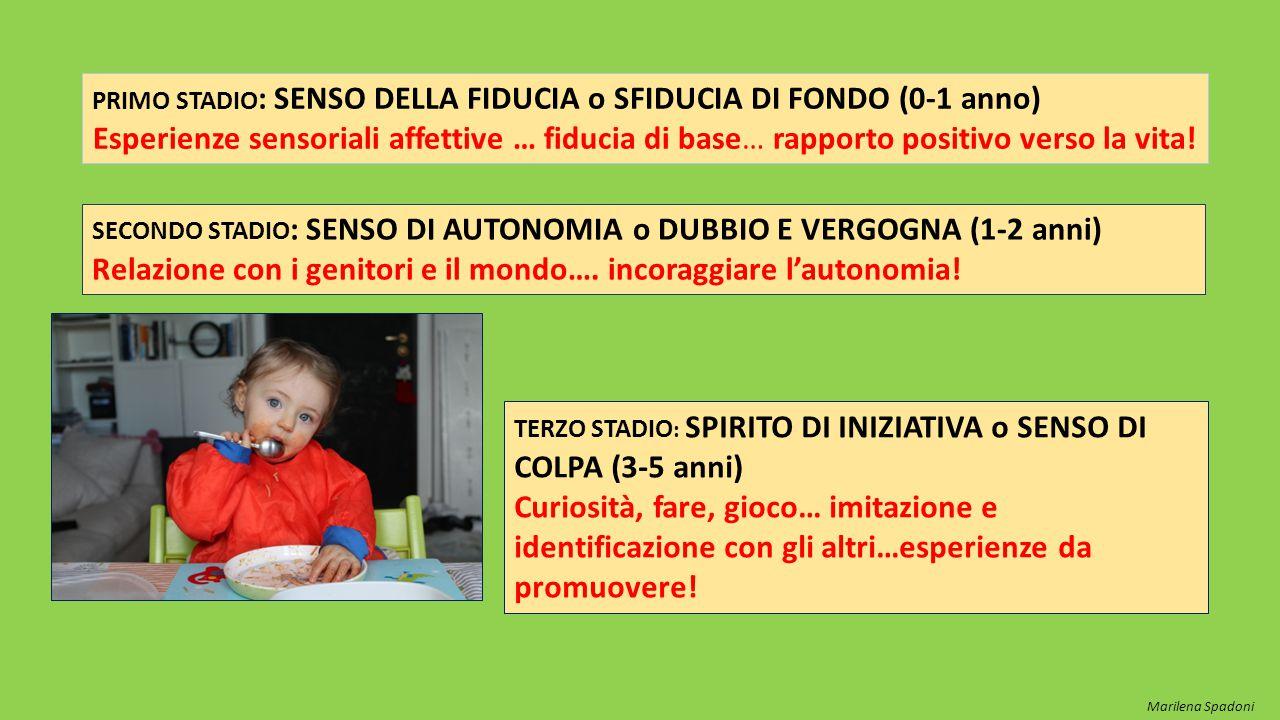 PRIMO STADIO : SENSO DELLA FIDUCIA o SFIDUCIA DI FONDO (0-1 anno) Esperienze sensoriali affettive … fiducia di base… rapporto positivo verso la vita!