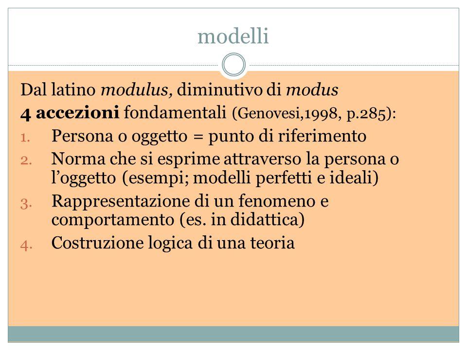 modelli Dal latino modulus, diminutivo di modus 4 accezioni fondamentali (Genovesi,1998, p.285): 1. Persona o oggetto = punto di riferimento 2. Norma