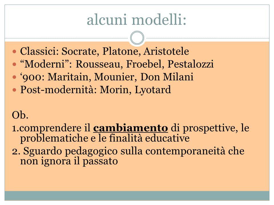 "alcuni modelli: Classici: Socrate, Platone, Aristotele ""Moderni"": Rousseau, Froebel, Pestalozzi '900: Maritain, Mounier, Don Milani Post-modernità: Mo"