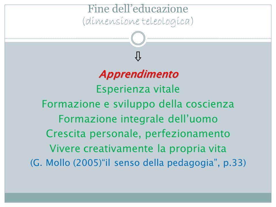 Fine dell'educazione (dimensione teleologica) ⇩Apprendimento Esperienza vitale Formazione e sviluppo della coscienza Formazione integrale dell'uomo Cr