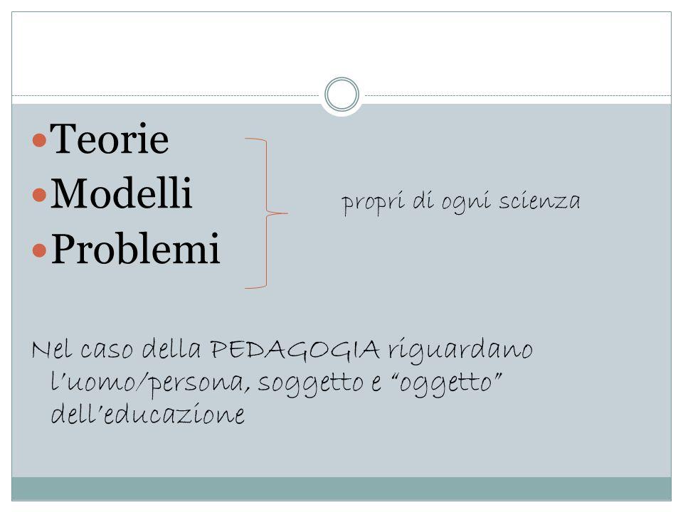 """Teorie Modelli propri di ogni scienza Problemi Nel caso della PEDAGOGIA riguardano l'uomo/persona, soggetto e """"oggetto"""" dell'educazione"""
