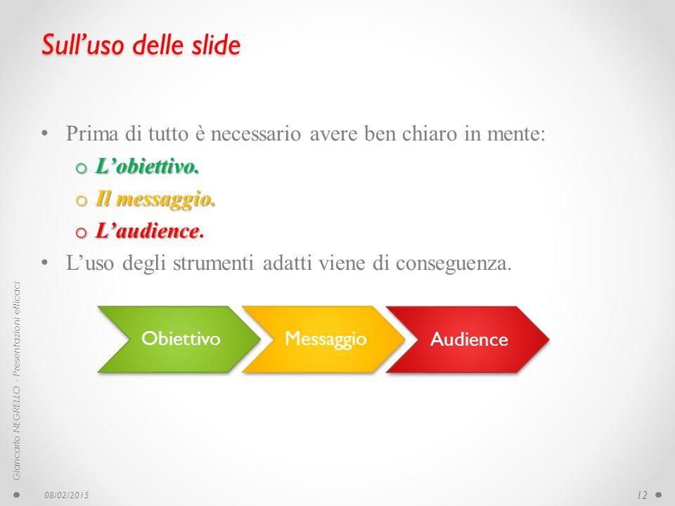Sull'uso delle slide Prima di tutto è necessario avere ben chiaro in mente: o L'obiettivo. o Il messaggio. o L'audience o L'audience. L'uso degli stru