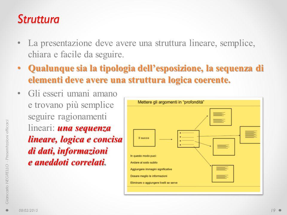 Struttura La presentazione deve avere una struttura lineare, semplice, chiara e facile da seguire. Qualunque sia la tipologia dell'esposizione, la seq