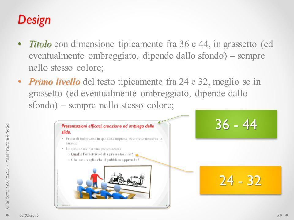 Design Titolo Titolo con dimensione tipicamente fra 36 e 44, in grassetto (ed eventualmente ombreggiato, dipende dallo sfondo) – sempre nello stesso c