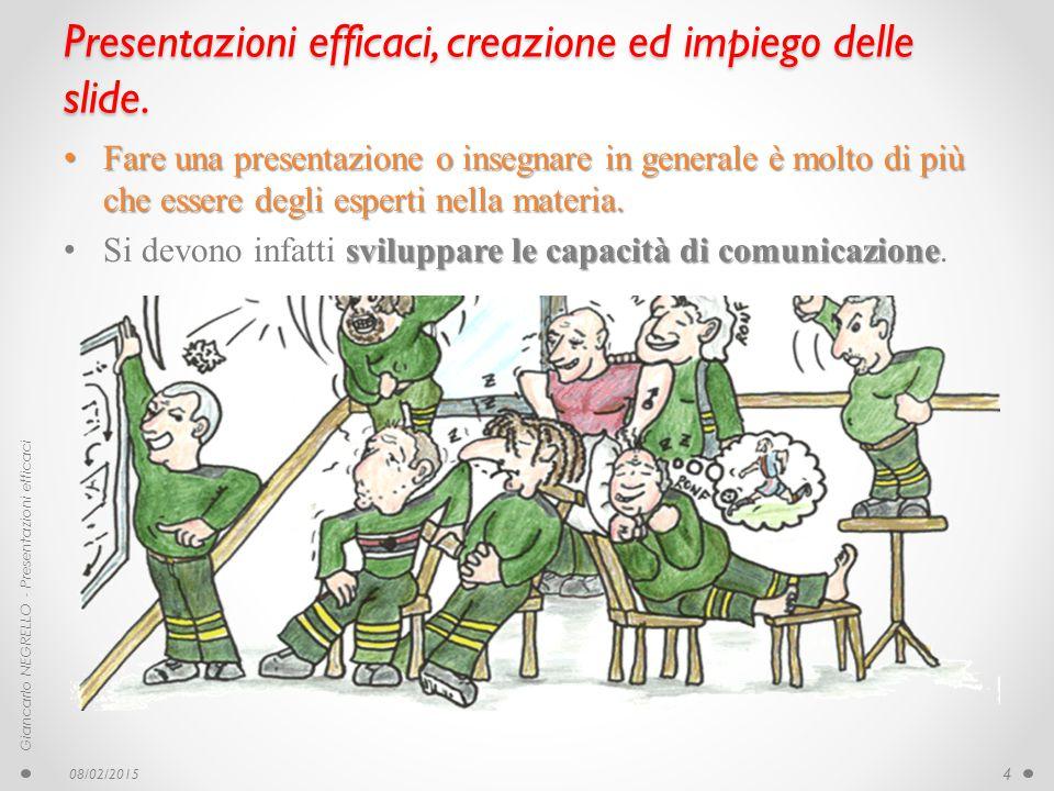 Slide Scegliere immagini significative che rappresentano una metafora (meglio se divertente) dei concetti presentati.