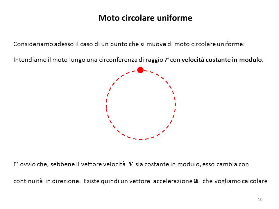 10 Moto circolare uniforme Consideriamo adesso il caso di un punto che si muove di moto circolare uniforme: Intendiamo il moto lungo una circonferenza