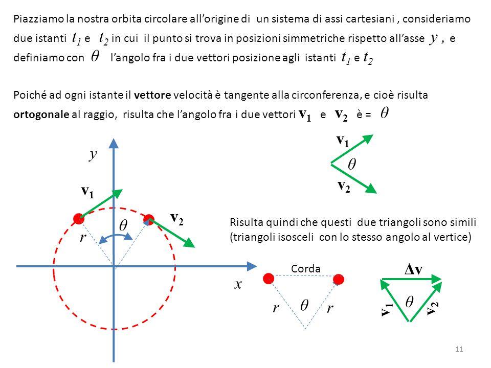 11 Piazziamo la nostra orbita circolare all'origine di un sistema di assi cartesiani, consideriamo due istanti t 1 e t 2 in cui il punto si trova in p