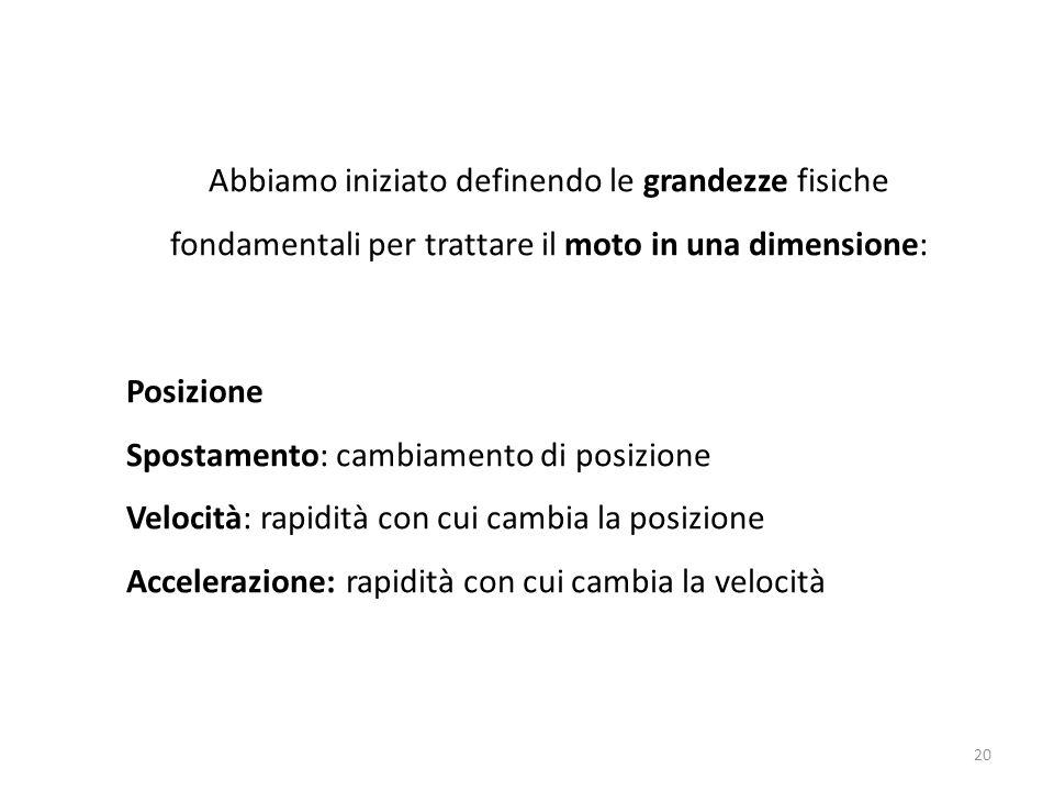 20 Abbiamo iniziato definendo le grandezze fisiche fondamentali per trattare il moto in una dimensione: Posizione Spostamento: cambiamento di posizion
