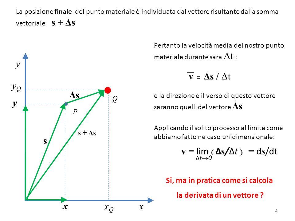 4 La posizione finale del punto materiale è individuata dal vettore risultante dalla somma vettoriale s + Δs y x P Q x xQxQ y yQyQ ΔsΔs Pertanto la ve