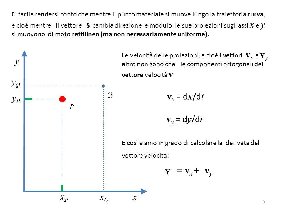 5 E' facile rendersi conto che mentre il punto materiale si muove lungo la traiettoria curva, e cioè mentre il vettore s cambia direzione e modulo, le