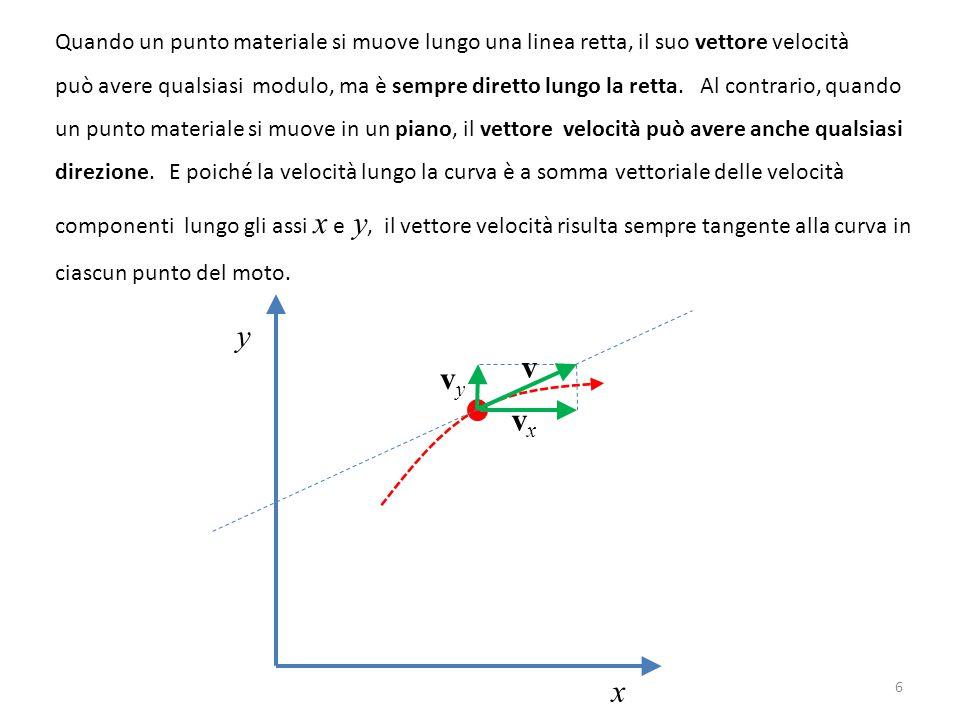 7 In modo del tutto analogo possiamo scomporre il vettore accelerazione nelle sue componenti x e y e in sostanza l'accelerazione di un punto materiale che si muove in un piano lungo una traiettoria curva si ricava come somma vettoriale delle accelerazioni componenti.