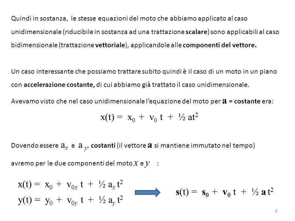 8 Quindi in sostanza, le stesse equazioni del moto che abbiamo applicato al caso unidimensionale (riducibile in sostanza ad una trattazione scalare) s