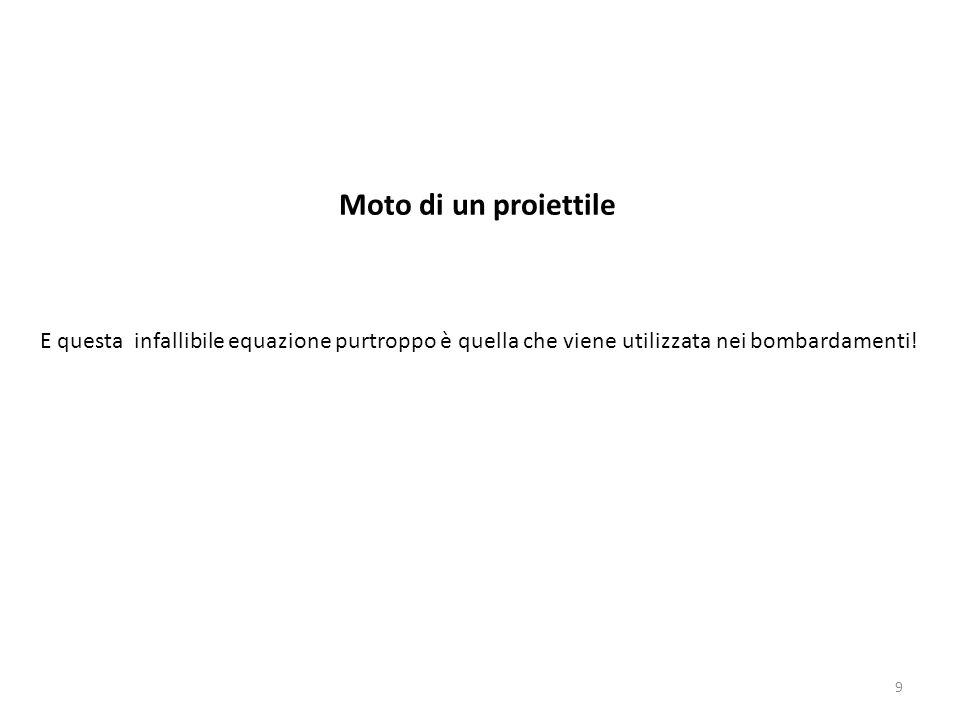 9 Moto di un proiettile E questa infallibile equazione purtroppo è quella che viene utilizzata nei bombardamenti!