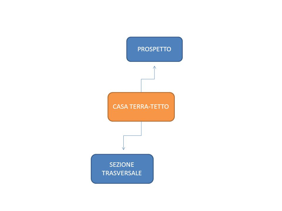 CASA TERRA-TETTO PROSPETTO SEZIONE TRASVERSALE
