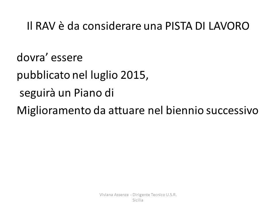 Il RAV è da considerare una PISTA DI LAVORO dovra' essere pubblicato nel luglio 2015, seguirà un Piano di Miglioramento da attuare nel biennio successivo Viviana Assenza - Dirigente Tecnico U.S.R.