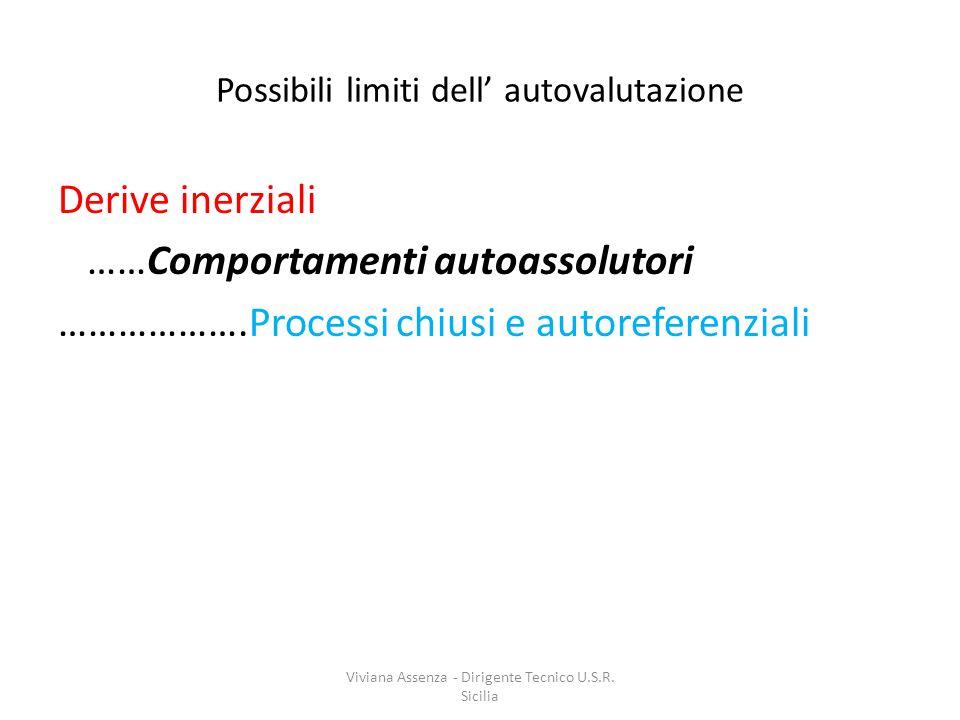 Possibili limiti dell' autovalutazione Derive inerziali ……Comportamenti autoassolutori ……………….Processi chiusi e autoreferenziali Viviana Assenza - Dirigente Tecnico U.S.R.