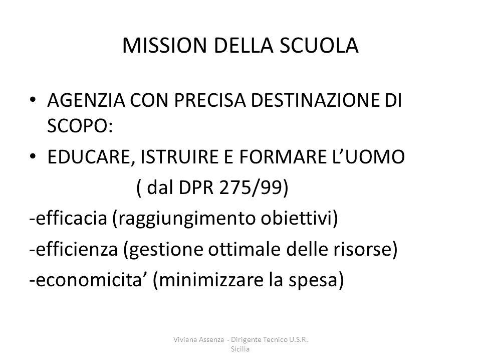MISSION DELLA SCUOLA AGENZIA CON PRECISA DESTINAZIONE DI SCOPO: EDUCARE, ISTRUIRE E FORMARE L'UOMO ( dal DPR 275/99) -efficacia (raggiungimento obiettivi) -efficienza (gestione ottimale delle risorse) -economicita' (minimizzare la spesa) Viviana Assenza - Dirigente Tecnico U.S.R.