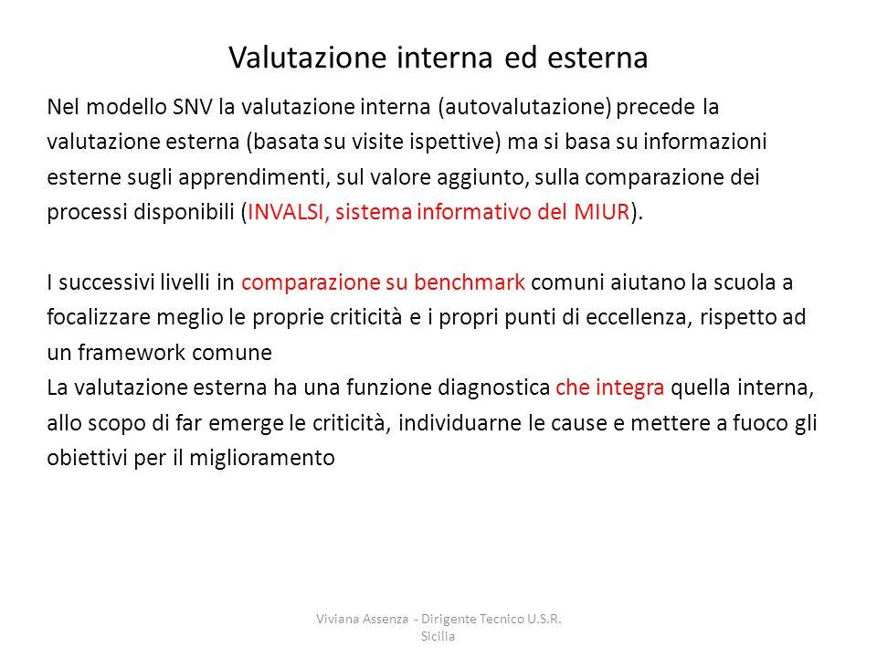 Valutazione interna ed esterna Nel modello SNV la valutazione interna (autovalutazione) precede la valutazione esterna (basata su visite ispettive) ma si basa su informazioni esterne sugli apprendimenti, sul valore aggiunto, sulla comparazione dei processi disponibili (INVALSI, sistema informativo del MIUR).