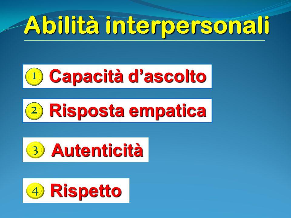 Abilità interpersonali Capacità d'ascolto 1 Autenticità 3 Rispetto 4 Risposta empatica 2