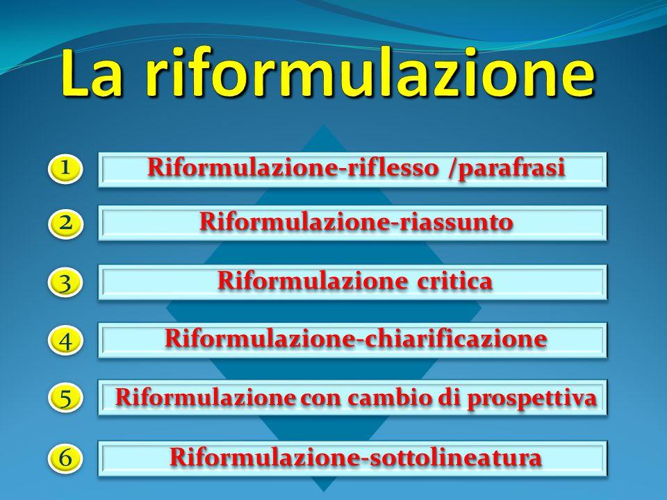 Riformulazione-riflesso /parafrasi Riformulazione-riassuntoRiformulazione-riassunto Riformulazione critica Riformulazione-chiarificazioneRiformulazion
