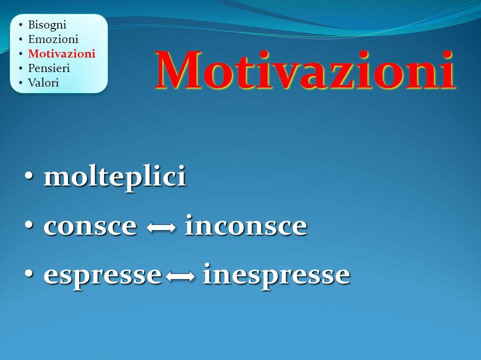 Motivazioni Bisogni Emozioni Motivazioni Pensieri Valori Bisogni Emozioni Motivazioni Pensieri Valori consceinconsce consce inconsce molteplici moltep