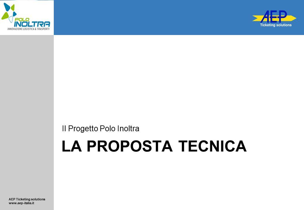 AEP Ticketing solutions www.aep-italia.it Ferrovia Adriatico Sangritana S.p.A.
