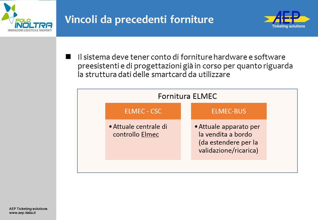 AEP Ticketing solutions www.aep-italia.it Vincoli da precedenti forniture Il sistema deve tener conto di forniture hardware e software preesistenti e