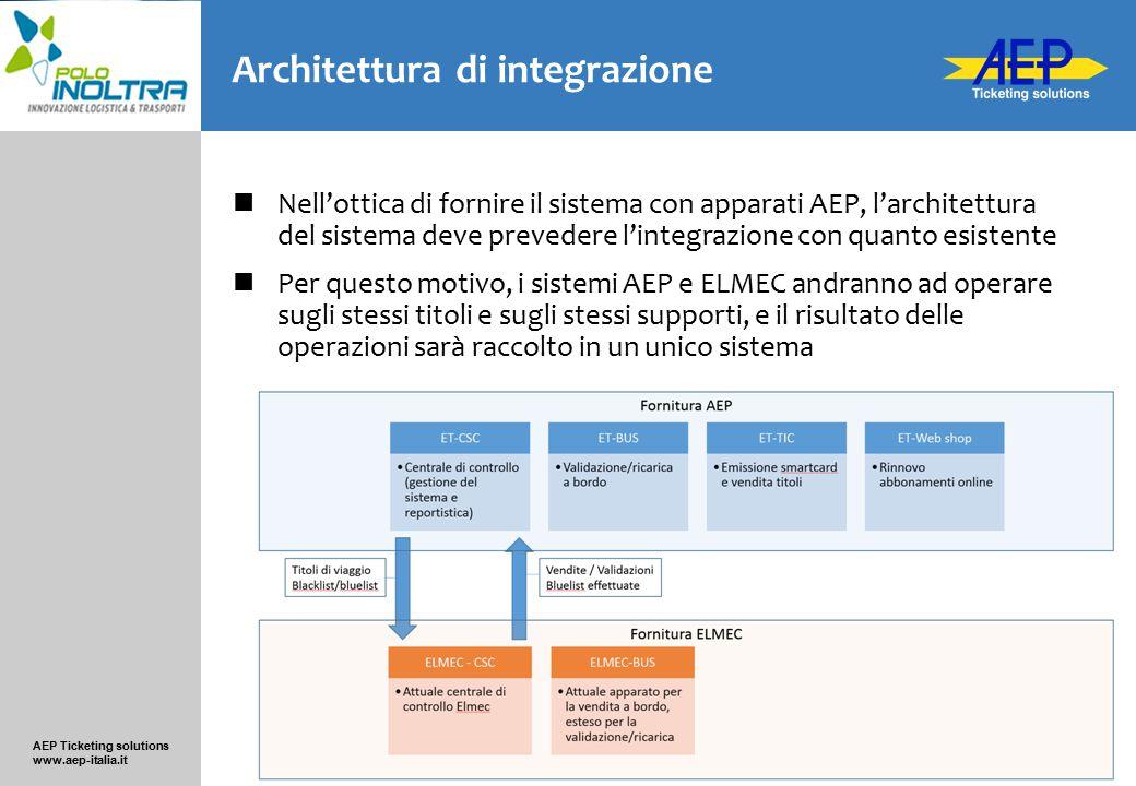 AEP Ticketing solutions www.aep-italia.it Architettura di integrazione Nell'ottica di fornire il sistema con apparati AEP, l'architettura del sistema