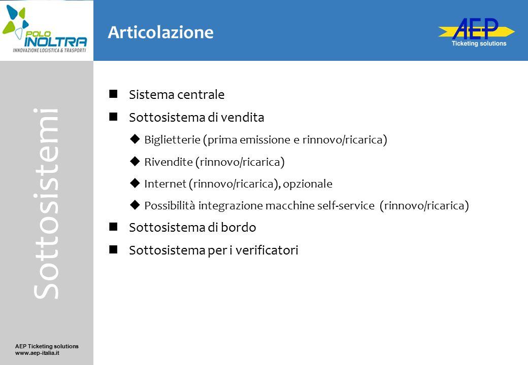 AEP Ticketing solutions www.aep-italia.it Sistema centrale Sottosistema di vendita  Biglietterie (prima emissione e rinnovo/ricarica)  Rivendite (ri