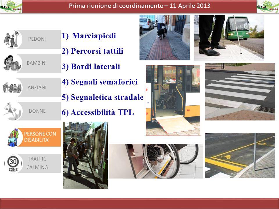 Prima riunione di coordinamento – 11 Aprile 2013 BAMBINI ANZIANI PEDONI TRAFFIC CALMING DONNE PERSONE CON DISABILITA' 1)Marciapiedi 2) Percorsi tattili 3) Bordi laterali 4) Segnali semaforici 5) Segnaletica stradale 6) Accessibilità TPL