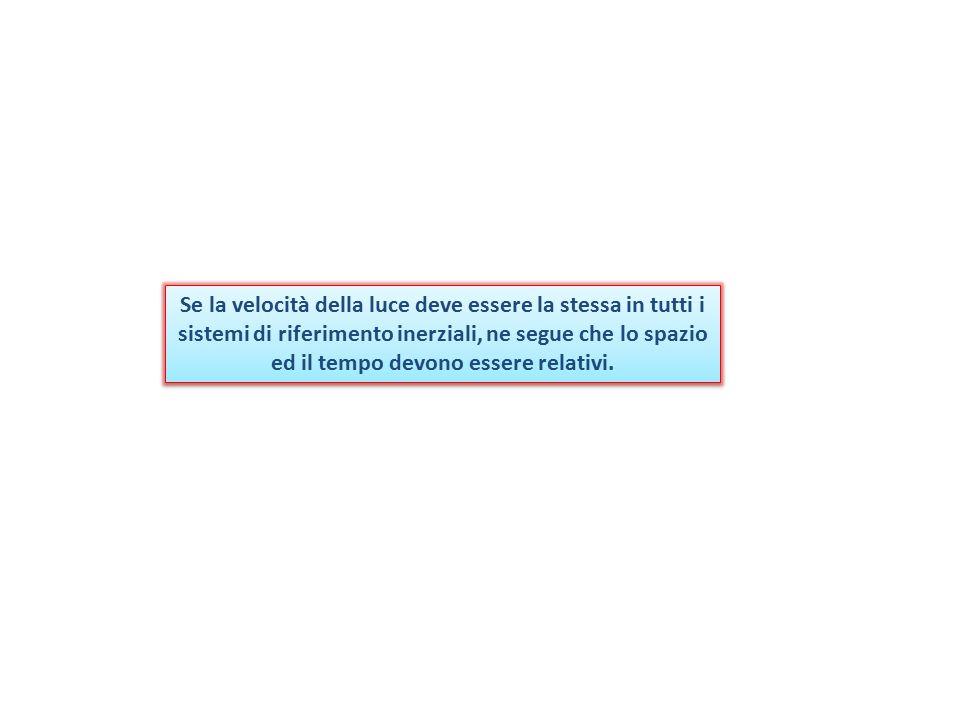 Se la velocità della luce deve essere la stessa in tutti i sistemi di riferimento inerziali, ne segue che lo spazio ed il tempo devono essere relativi.