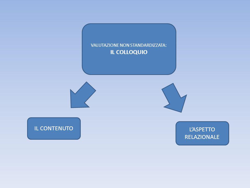 VALUTAZIONE NON STANDARDIZZATA: IL COLLOQUIO IL CONTENUTO L'ASPETTO RELAZIONALE