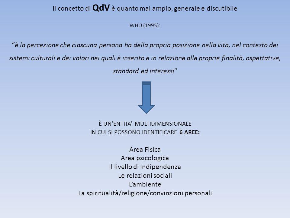 """Il concetto di QdV è quanto mai ampio, generale e discutibile WHO (1995): """"è la percezione che ciascuna persona ha della propria posizione nella vita,"""