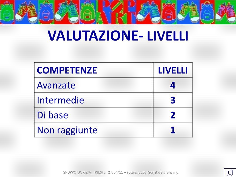 VALUTAZIONE- LIVELLI GRUPPO GORIZIA- TRIESTE 27/04/11 – sottogruppo Gorizia/Staranzano COMPETENZELIVELLI Avanzate4 Intermedie3 Di base2 Non raggiunte1