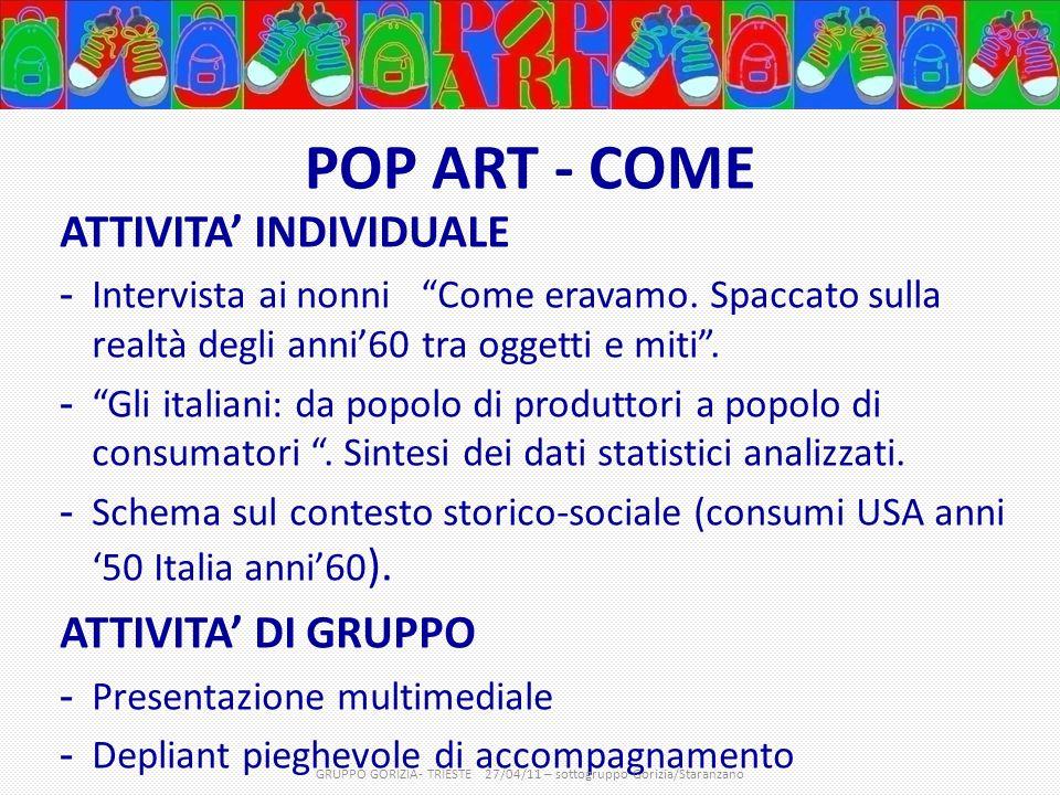 POP ART - COME ATTIVITA' INDIVIDUALE - Intervista ai nonni Come eravamo.
