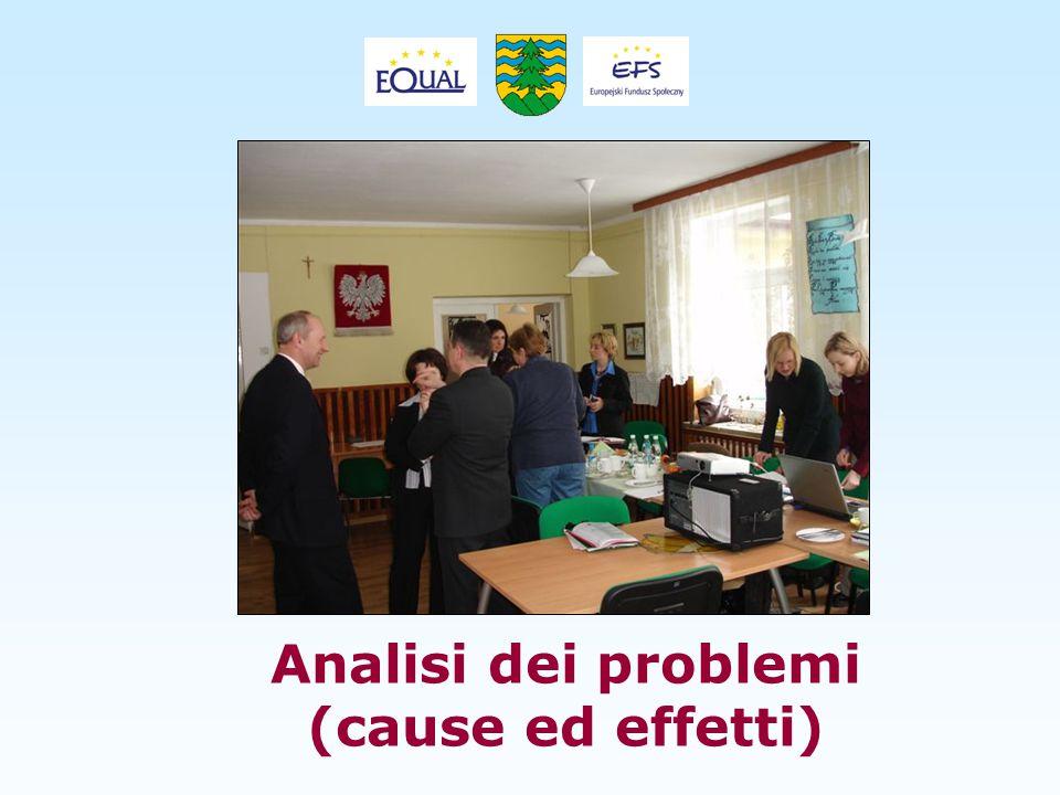 Analisi dei problemi (cause ed effetti)