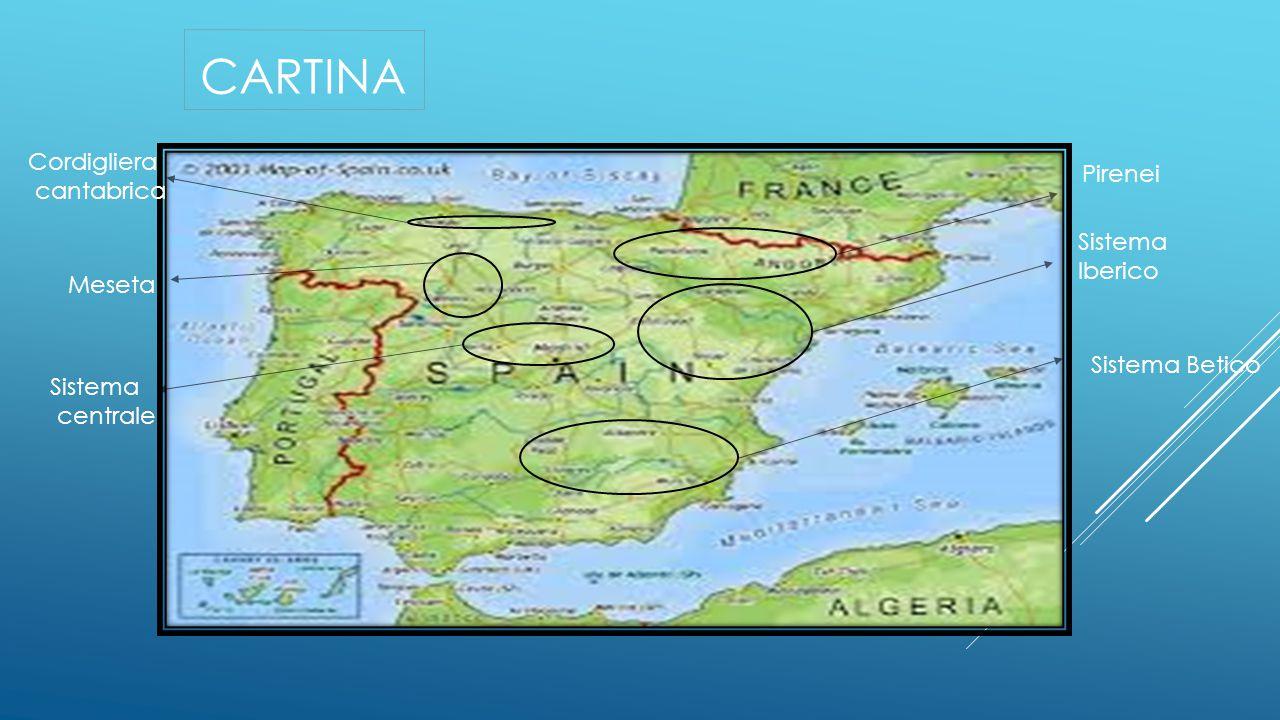 CARTINA Sistema Iberico Meseta Cordigliera cantabrica Sistema centrale Pirenei Sistema Betico