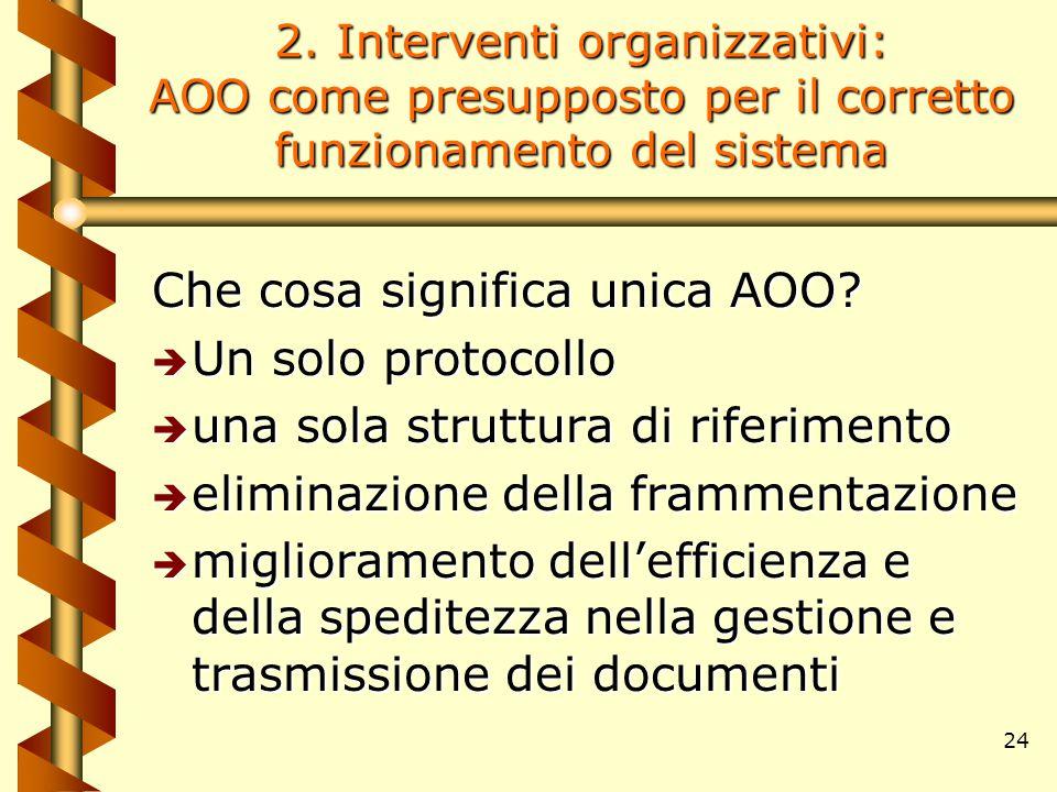 24 2. Interventi organizzativi: AOO come presupposto per il corretto funzionamento del sistema Che cosa significa unica AOO? è Un solo protocollo è un