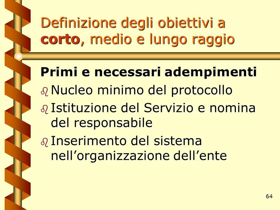 64 Definizione degli obiettivi a corto, medio e lungo raggio Primi e necessari adempimenti b Nucleo minimo del protocollo b Istituzione del Servizio e