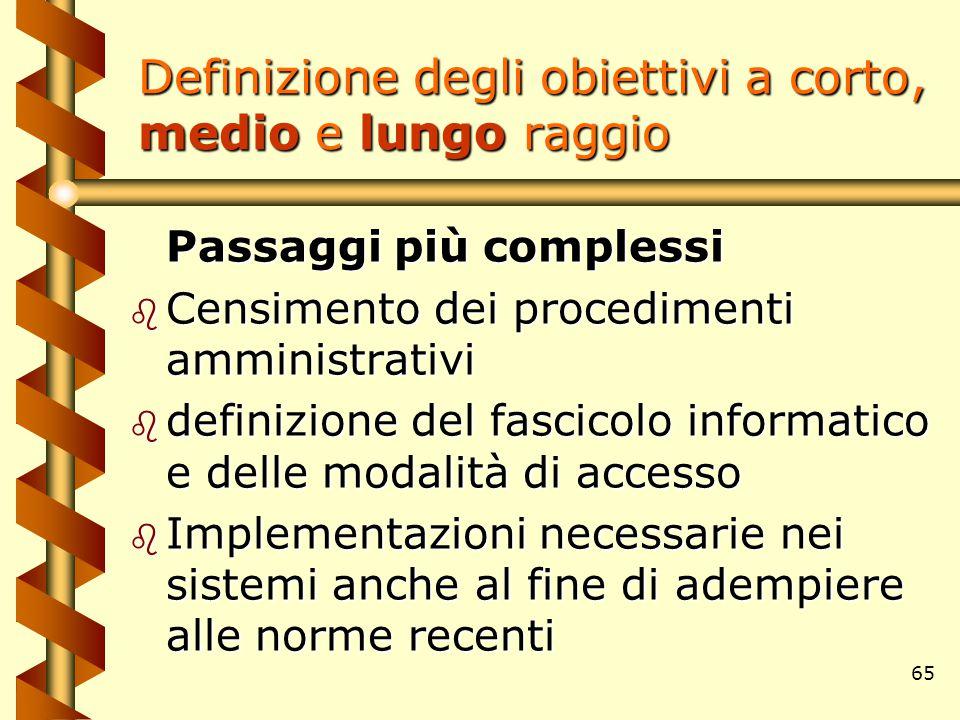 65 Definizione degli obiettivi a corto, medio e lungo raggio Passaggi più complessi b Censimento dei procedimenti amministrativi b definizione del fas