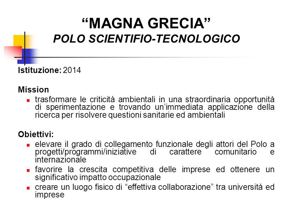 """""""MAGNA GRECIA"""" POLO SCIENTIFIO-TECNOLOGICO Istituzione: 2014 Mission trasformare le criticità ambientali in una straordinaria opportunità di speriment"""