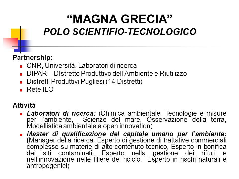 """""""MAGNA GRECIA"""" POLO SCIENTIFIO-TECNOLOGICO Partnership: CNR, Università, Laboratori di ricerca DIPAR – DIstretto Produttivo dell'Ambiente e Riutilizzo"""