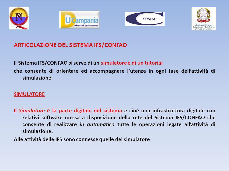 ARTICOLAZIONE DEL SISTEMA IFS/CONFAO Il Sistema IFS/CONFAO si serve di un simulatore e di un tutorial che consente di orientare ed accompagnare l'uten