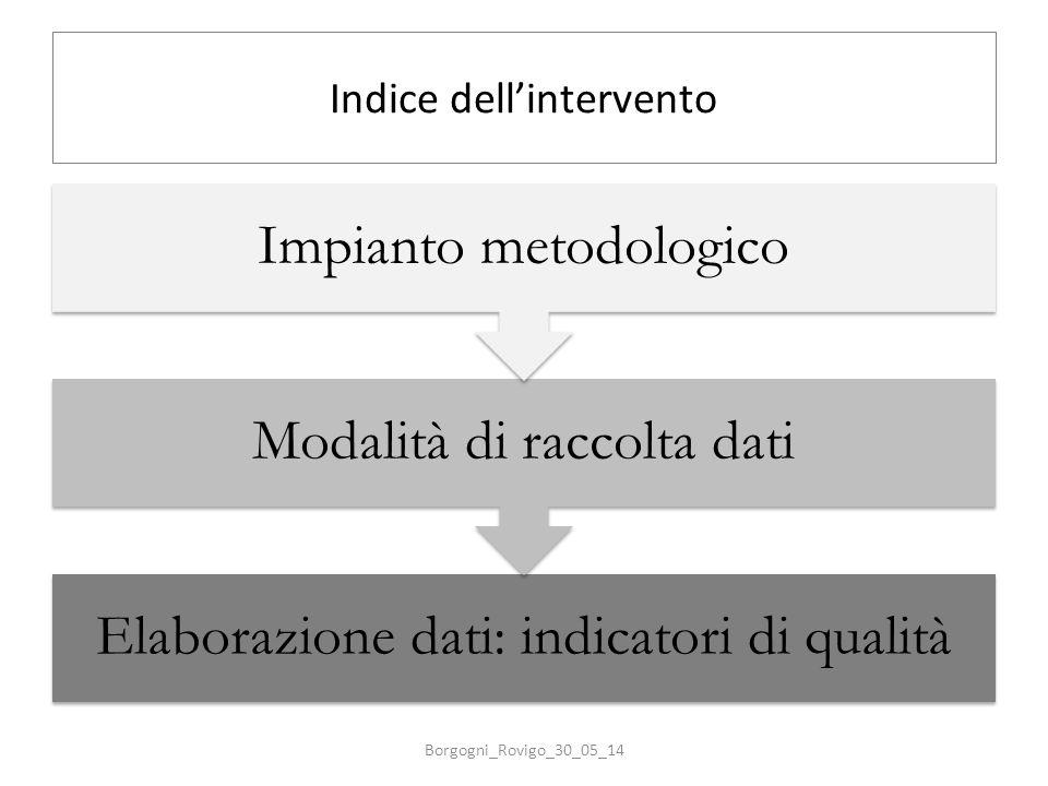 Indice dell'intervento Elaborazione dati: indicatori di qualità Modalità di raccolta dati Impianto metodologico Borgogni_Rovigo_30_05_14