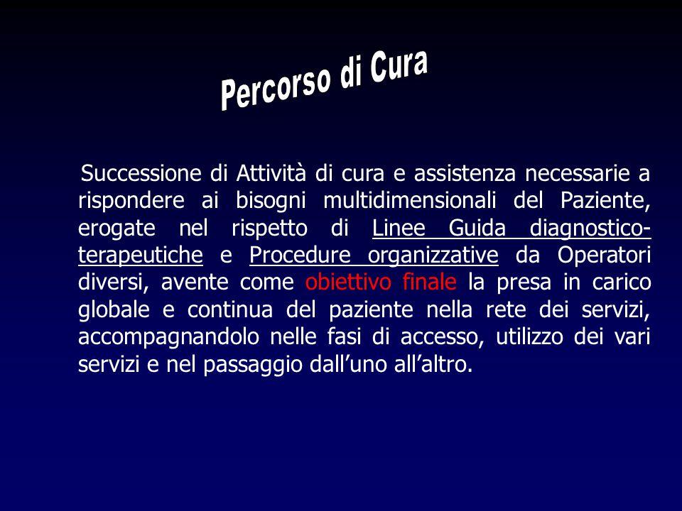Successione di Attività di cura e assistenza necessarie a rispondere ai bisogni multidimensionali del Paziente, erogate nel rispetto di Linee Guida di
