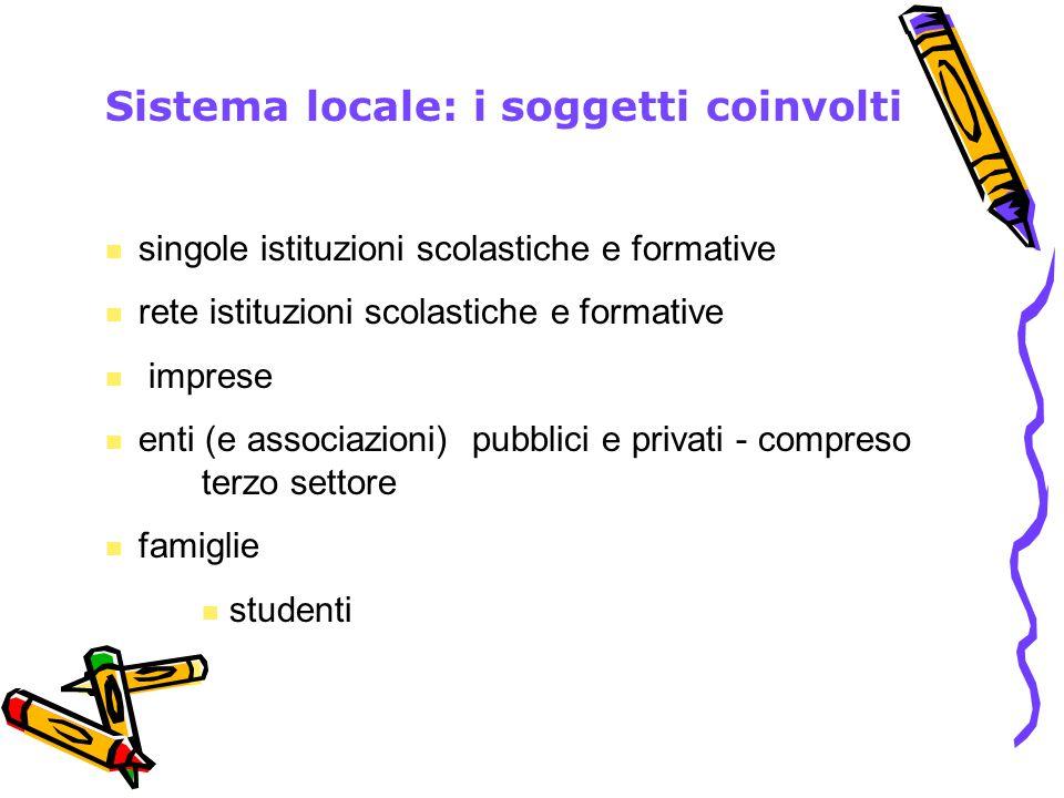 Sistema locale: i soggetti coinvolti singole istituzioni scolastiche e formative rete istituzioni scolastiche e formative imprese enti (e associazioni) pubblici e privati - compreso terzo settore famiglie studenti