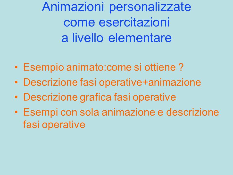 Animazioni personalizzate come esercitazioni a livello elementare Esempio animato:come si ottiene ? Descrizione fasi operative+animazione Descrizione