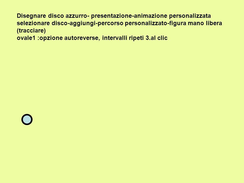 Disegnare disco azzurro- presentazione-animazione personalizzata selezionare disco-aggiungi-percorso personalizzato-figura mano libera (tracciare) ova